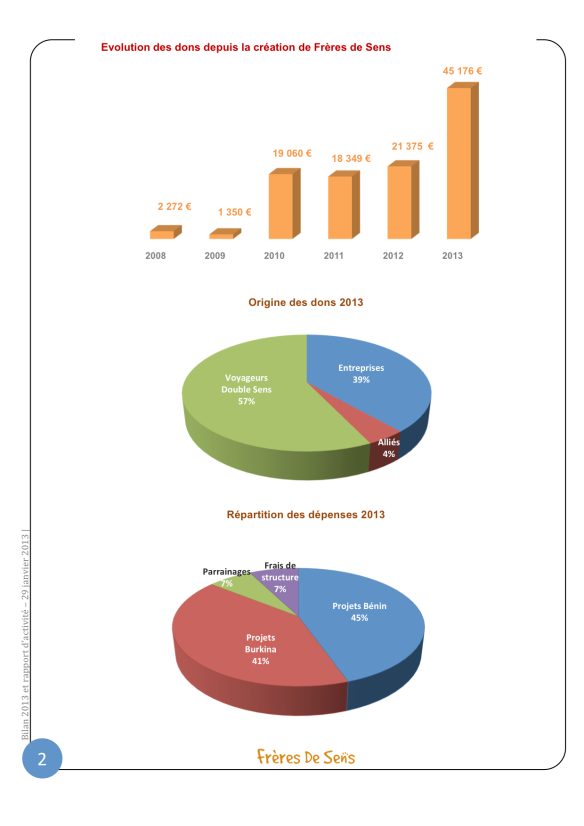 Rapport_d_activite_2013-2